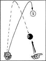 Как жонглировать тремя шариками. Схема